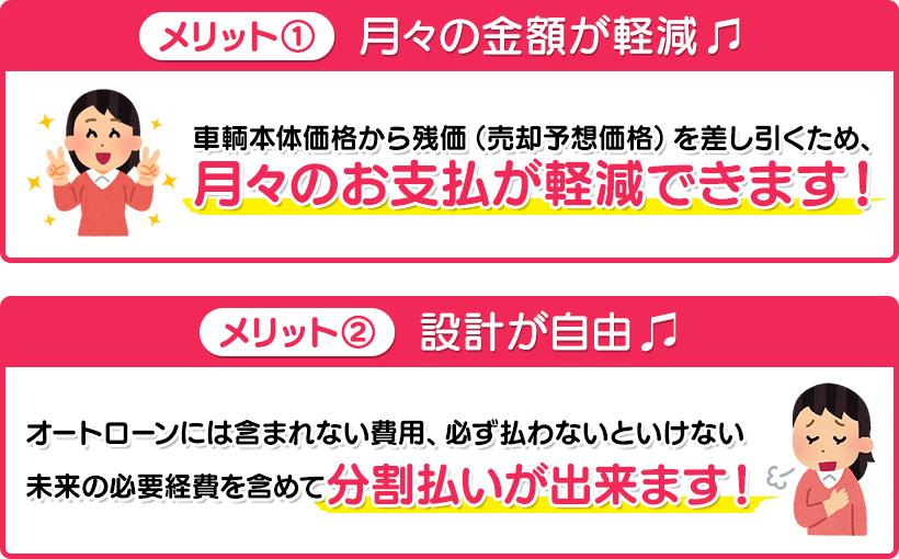 茂原店のフラット7リースの特典を解説!