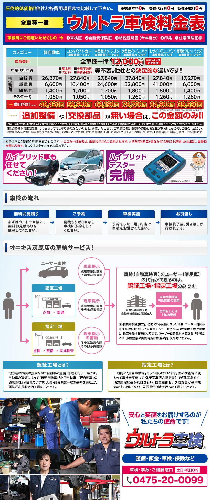 料金説明画像、車検のフローチャート、一生懸命!車検を行うスタッフの整備風景